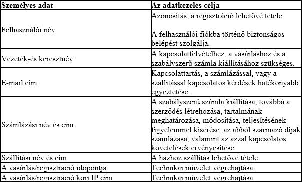 adatkezelési tájékoztató 01